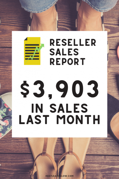 Reseller Income Report December 2019