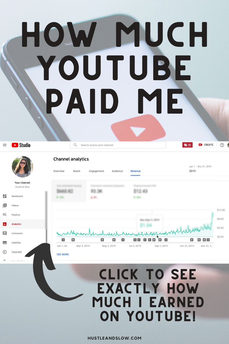 How Much Money Do Small Youtubers Make? (with screenshots!)