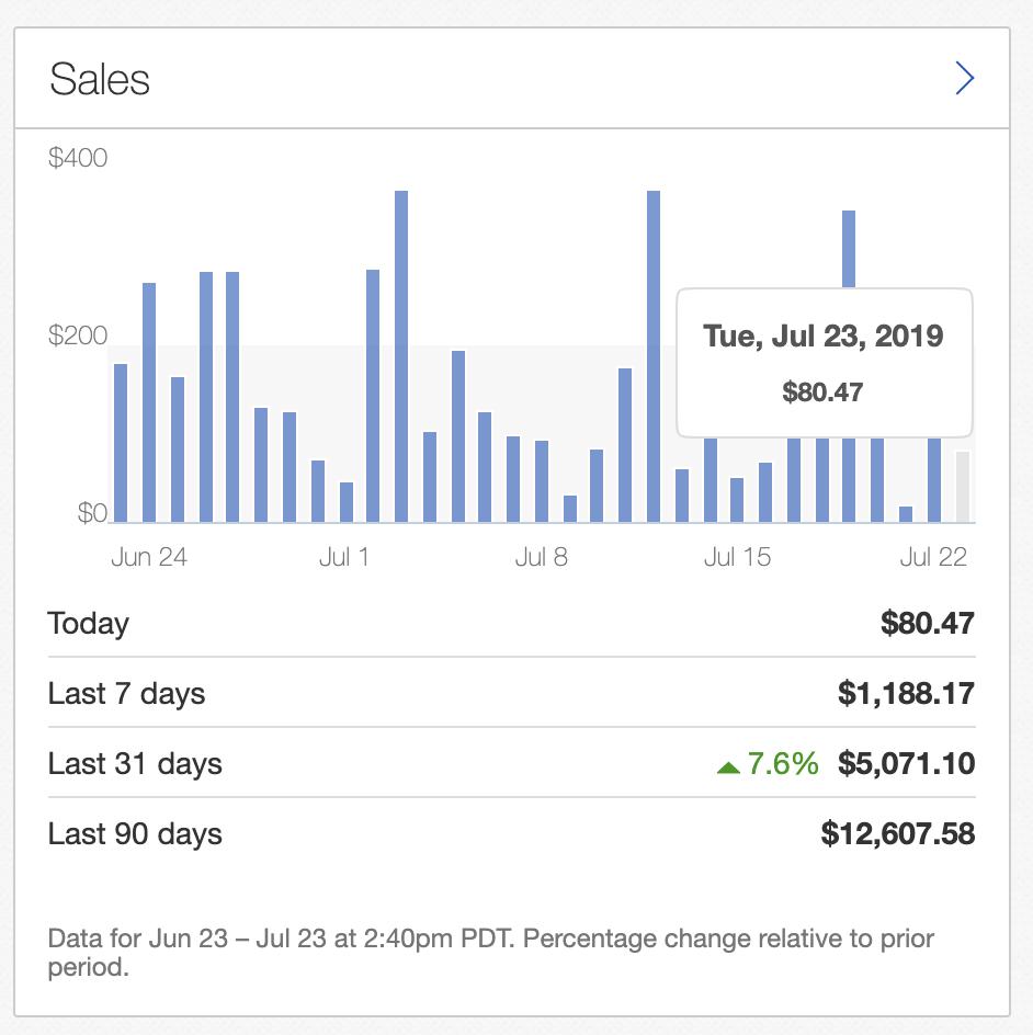 sales july 2019